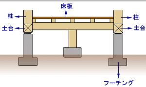 building_image12