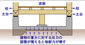 building_image13